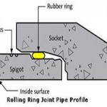 psc pipe ruber
